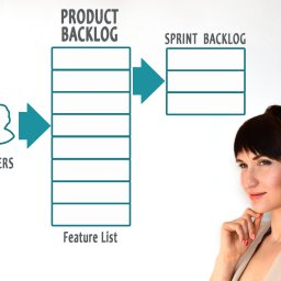Product Backlog Agile Scrum